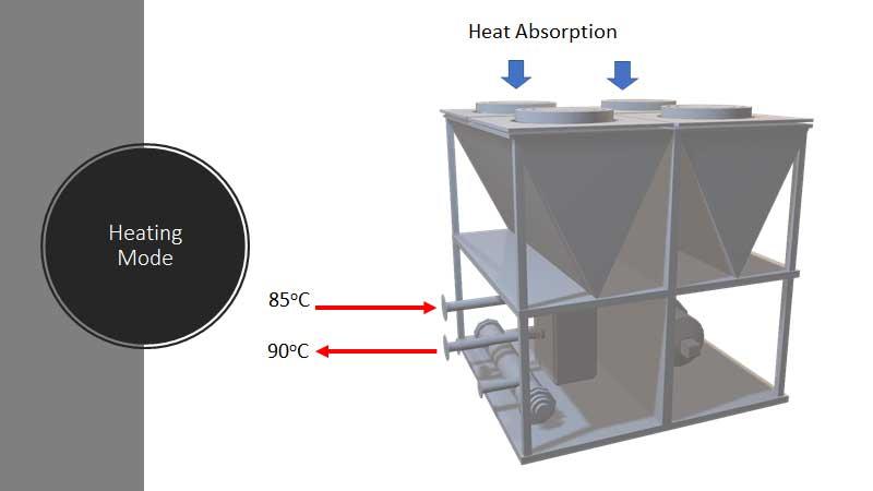 I&T Solutions - Total Energy Heat Pump 2018-11-11
