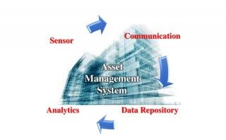 Proof of Concept for Asset Management System with Data Analytics Platform