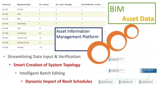Asset Information Management Platform for BIM Data Exchange