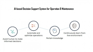 AI-based Decision Support System for Operation and Maintenance in Facility and Asset Management