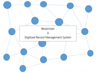 Digitised Record Management System