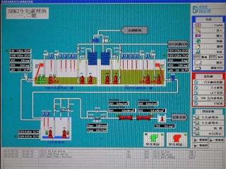 Remote Condition Monitoring of Electronic Sensors for Sewage Treatment Systems